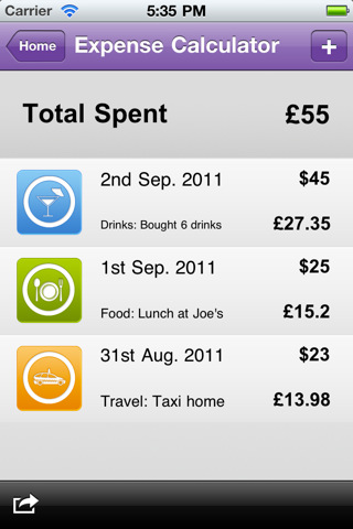 Travel Expenses App | Travel Budget And Currency Converter