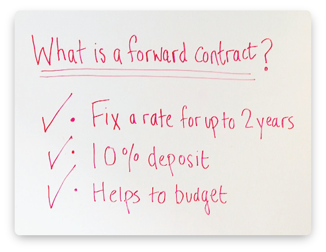 forward-contracts