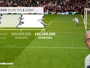 Bienvenidos Bale. £6,042,000 Euro Millions Win For Tottenham Hotspur Chairman Daniel Levy!