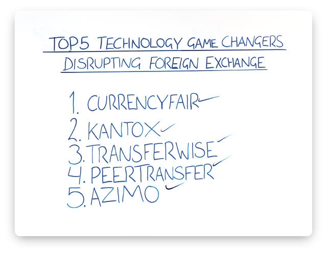 top5-technology-game-changers