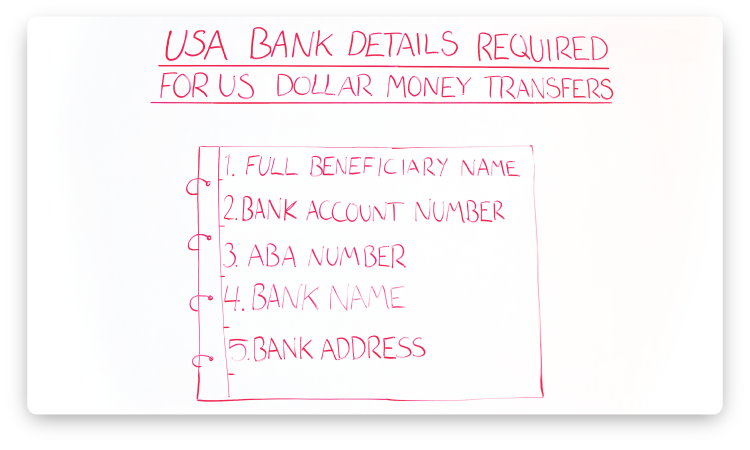 Dollar Money Transfers