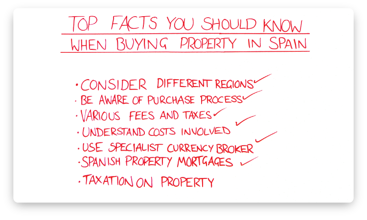 facts-when-buying-property-in-spain