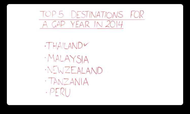 gap-destinations-2014