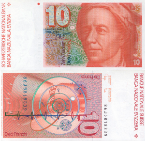 The Swiss Franc