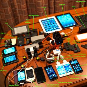 Gadget overload