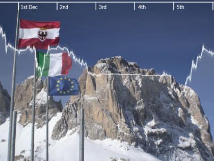 Weekly Currency Brief – 29th Nov – 6th Dec 2016