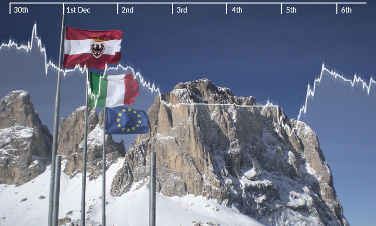 Austria and Italy affect the Euro
